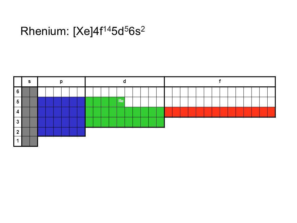 Rhenium: [Xe]4f145d56s2 s p d f 6 5 Re 4 3 2 1